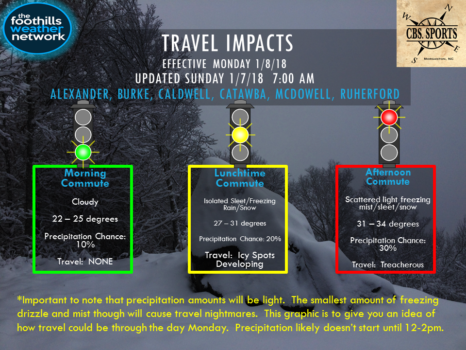 Travel impacts for Alexander, Burke, Caldwell, Catawba, Mcdowell, and Rutherford Counties.