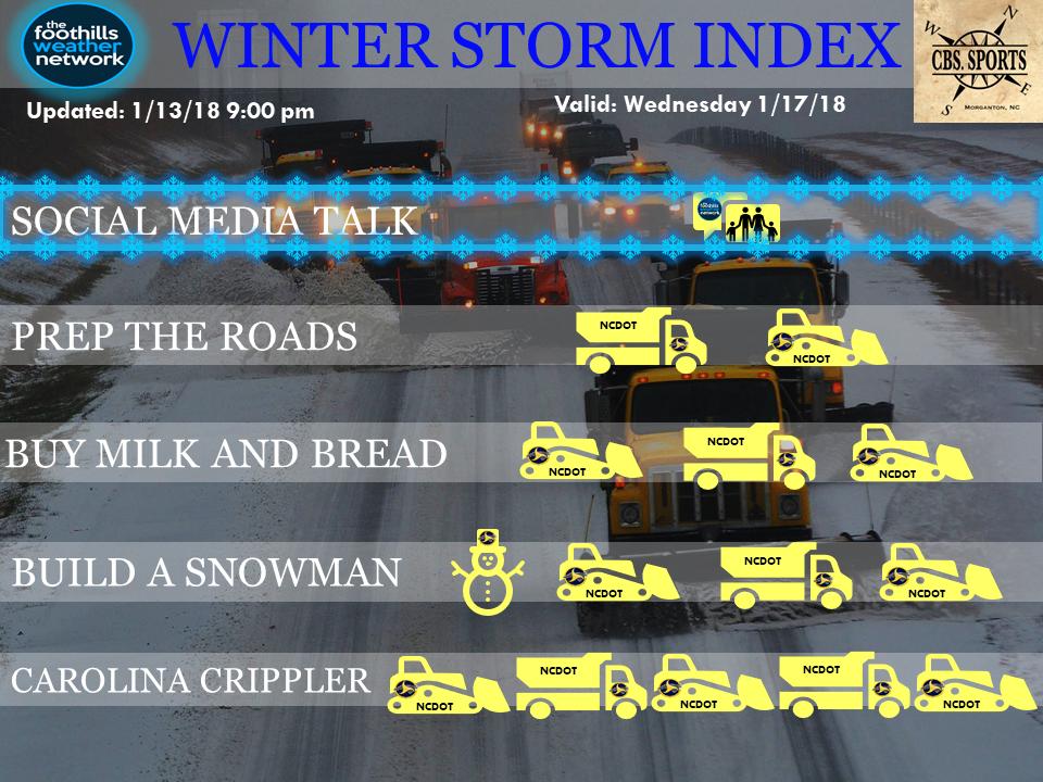 Winter Storm Index 1-13.png