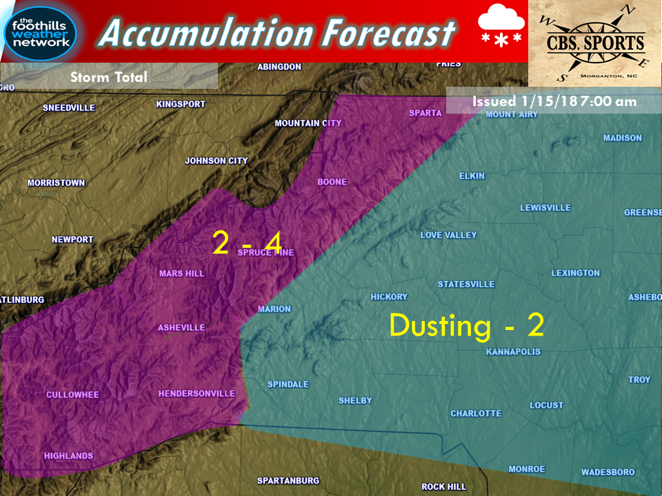 Initial Accumulations.png