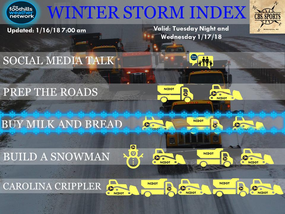 Winter Storm Index 1-17 6 am.png