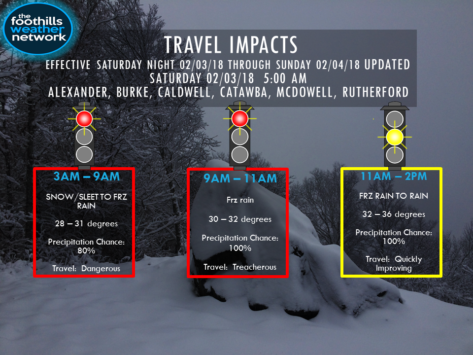 Winter Travel Impacts Fthls 2-3 5am.png