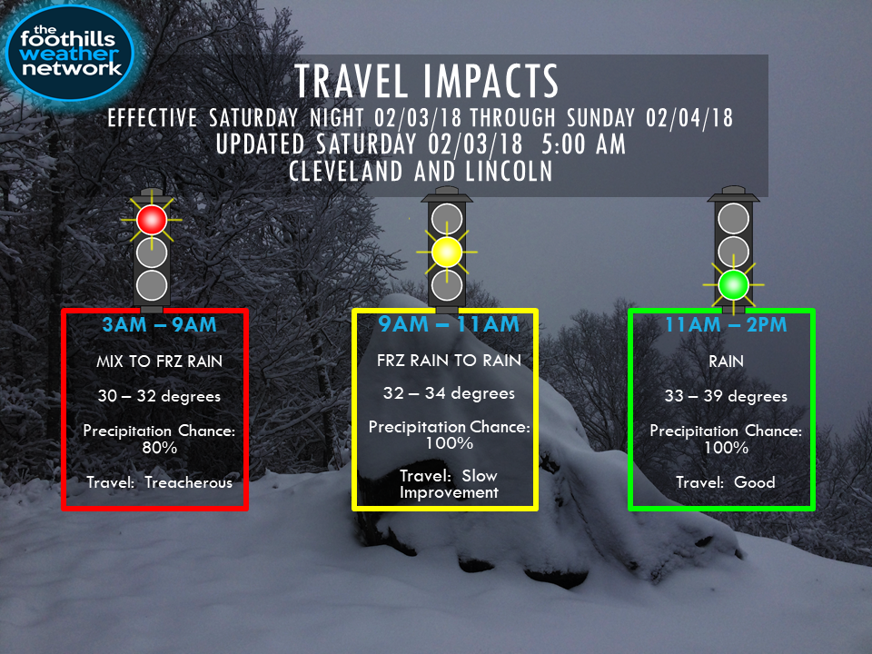 Travel Impacts Piedmont 2-3 5am.png
