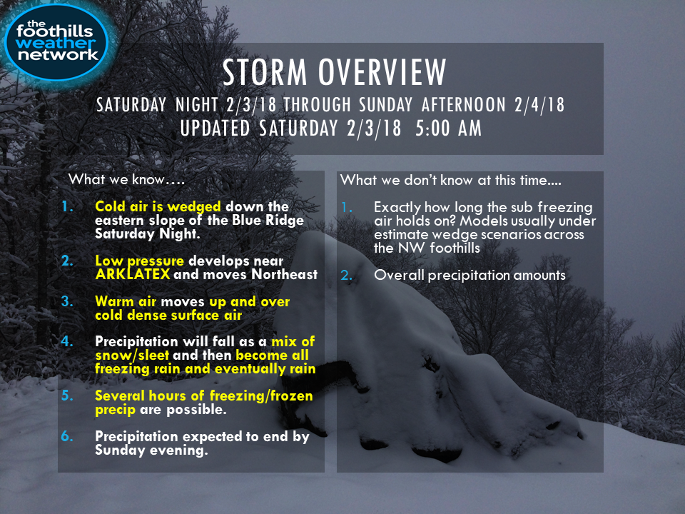 Storm Overview 2-3-5am.png