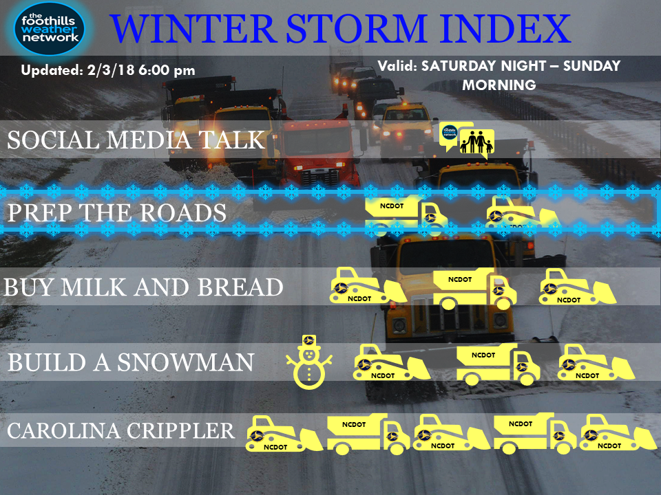 Winter Storm Index 2-3 6pm.png