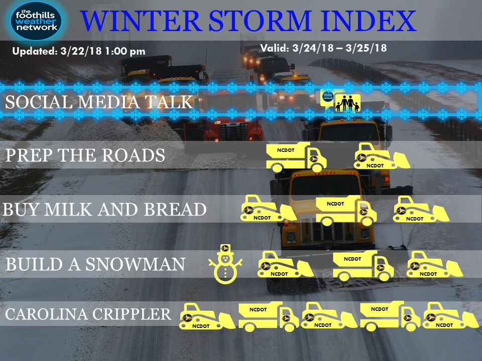 Winter Storm Index 3-22-18 1pm.png