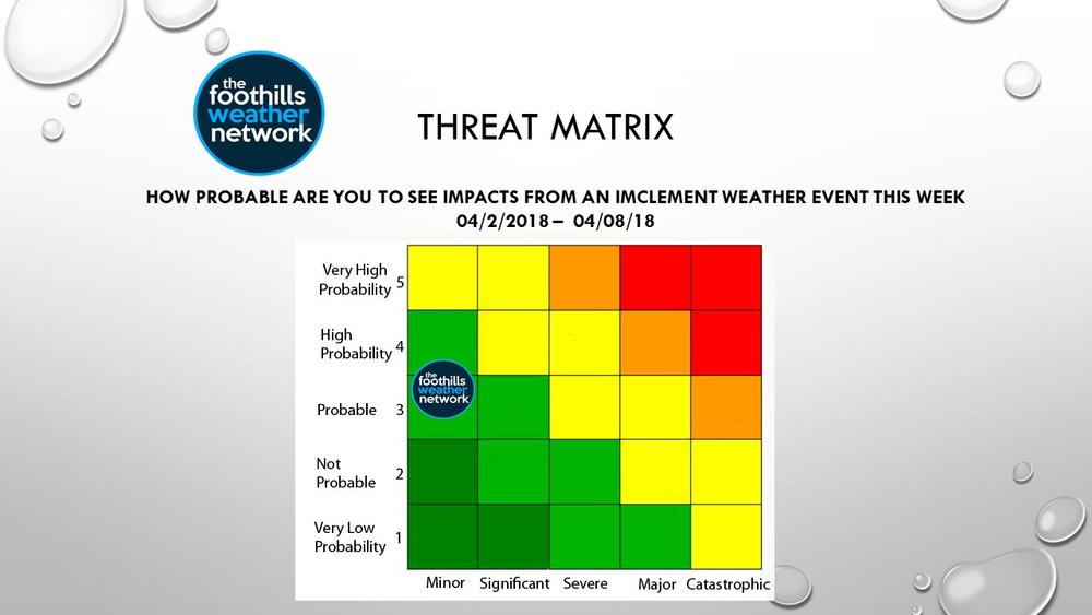 Risk Matrix.jpg