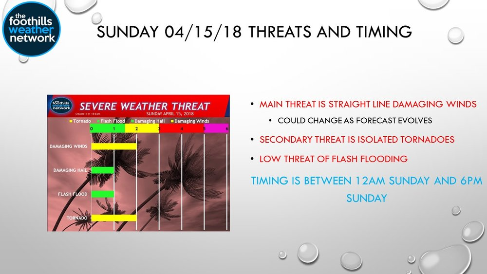 Threats and Timing.jpg