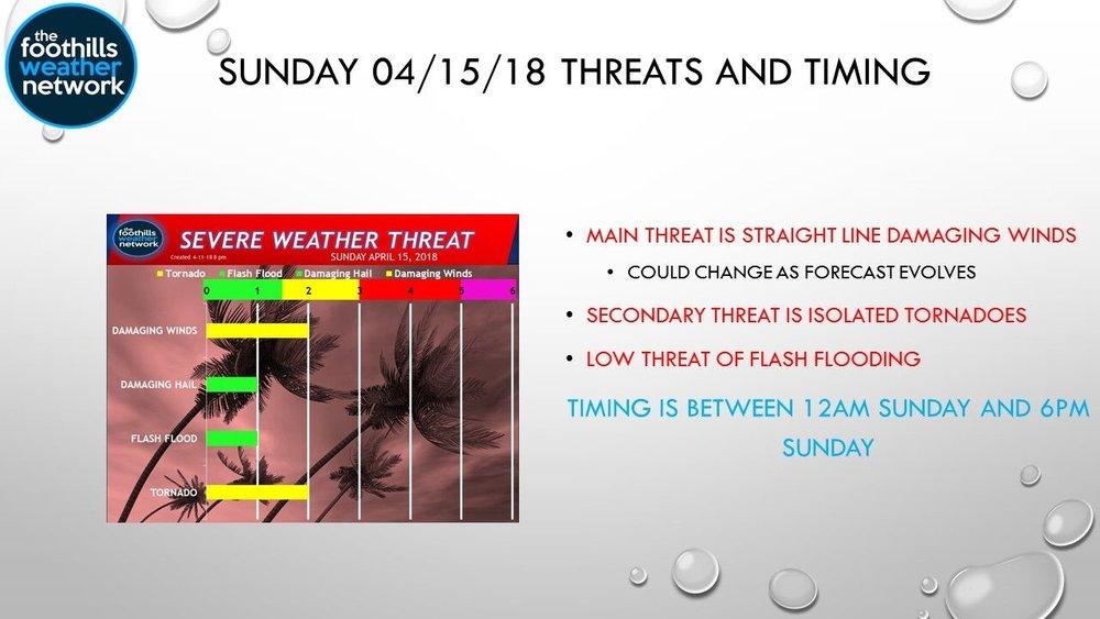 6 Threats and Timing 041218.jpeg