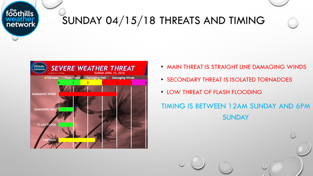 High Impact Weather Outlook 4-14- 11 am (5).png