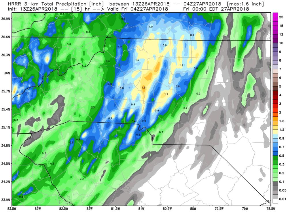 HRRR Model projected rainfall