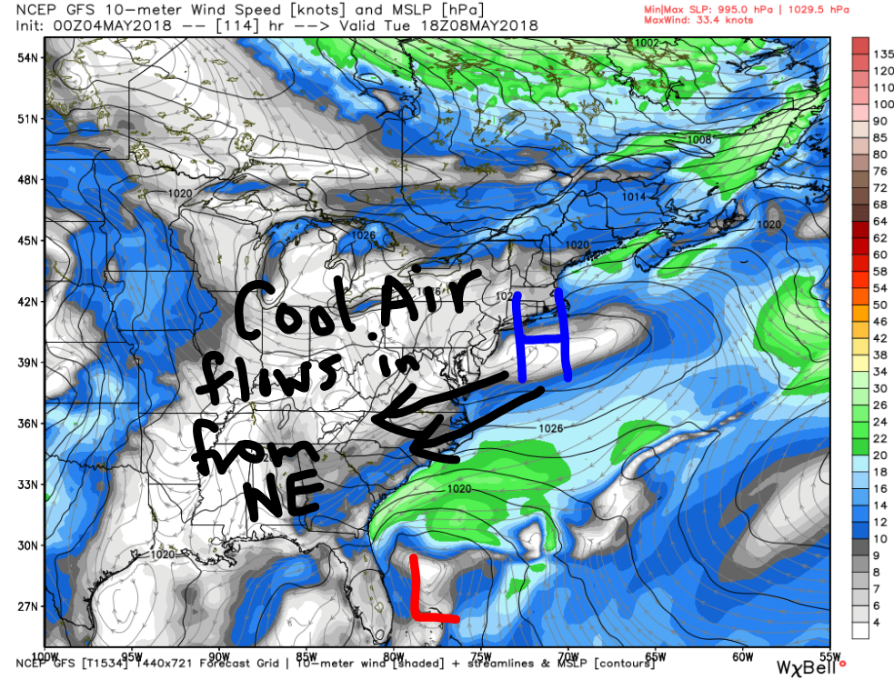 Possible Cold-Air Damming setup for next Tuesday