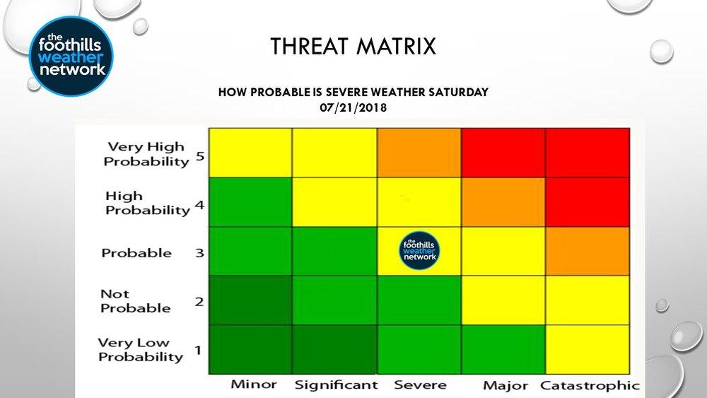 Threat Matrix.jpg