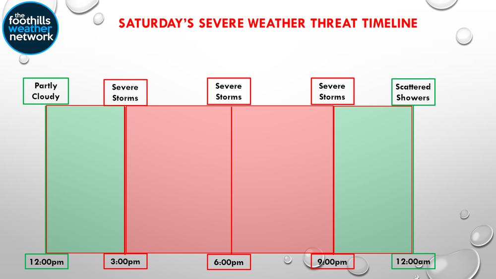 SVR Storms Timeline 7-21 12pm.png