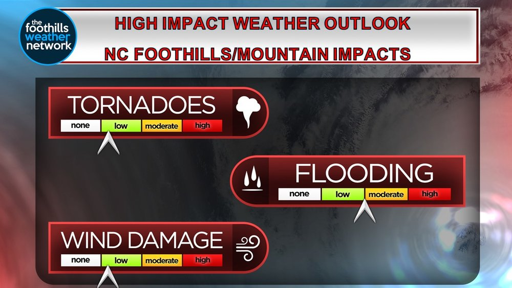 NC MOUTNAINS FOOTHILLS IMPACTS.jpg