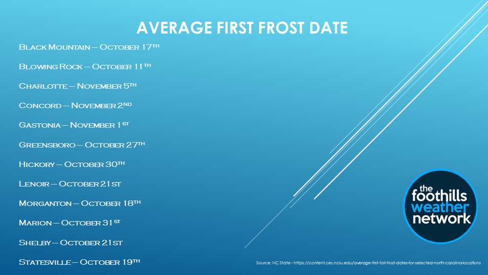 Average First Frost Date.png