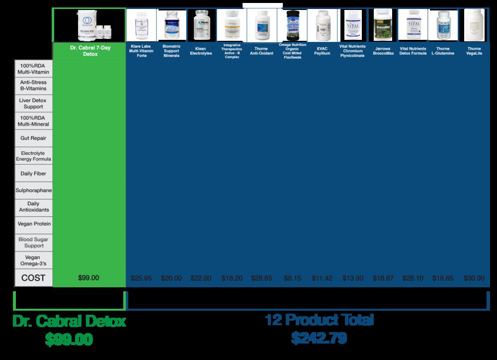 DCD_Ingredientcomparison-02.png
