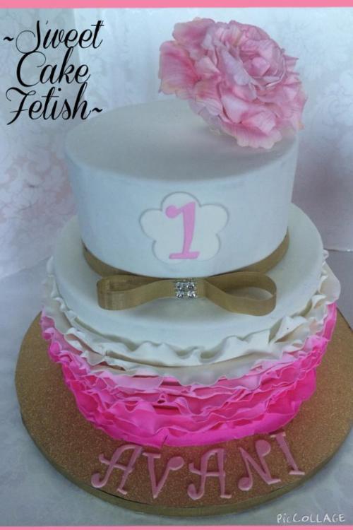 Reviews Sweet Cake Fetish
