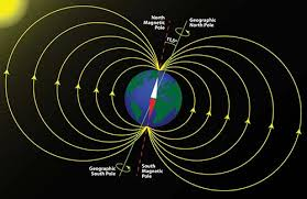 electromagnetic field of Earth.jpg