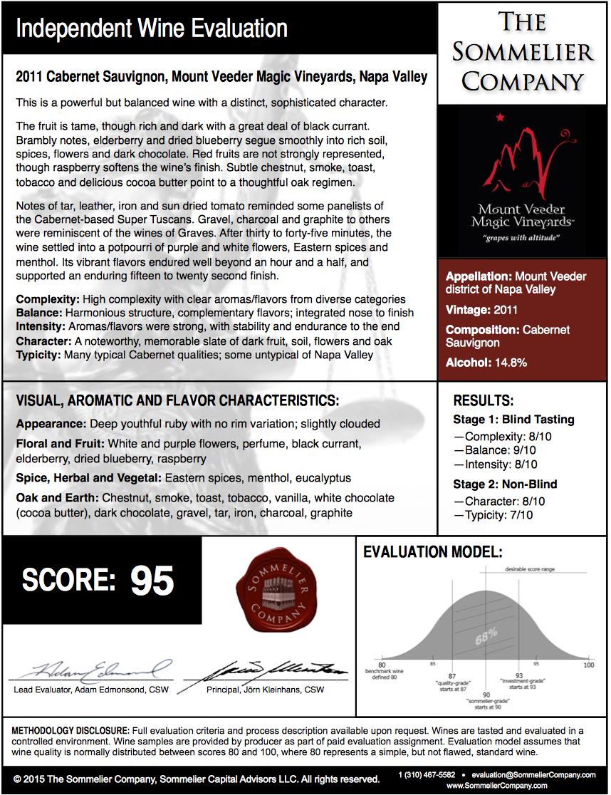 Score Criteria Wine Rating Cabernet Sauvignon Review Wine Advocate Wine Spectator