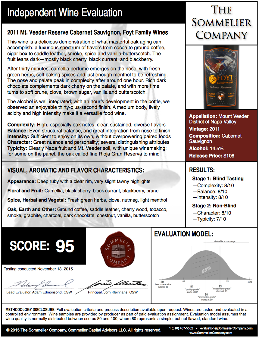Wine Advocate Critic Sommelier Review Score