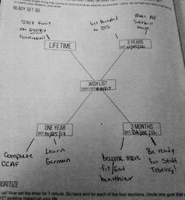 Rachel's roadmap