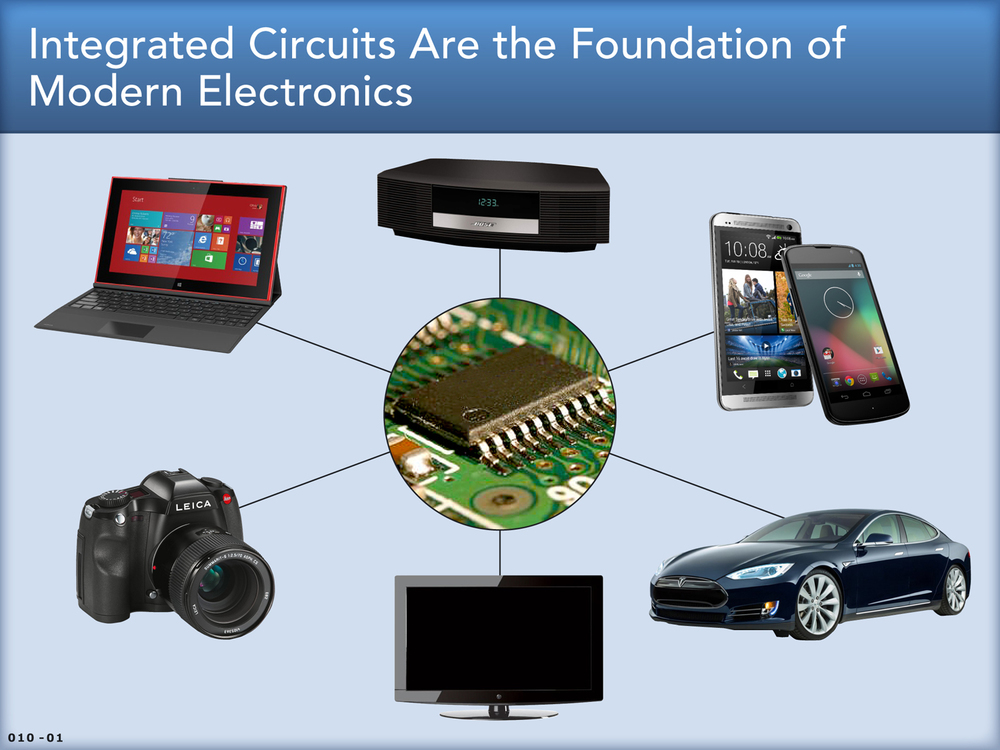 Familiarizing the audience with the ubiquity of semiconductors