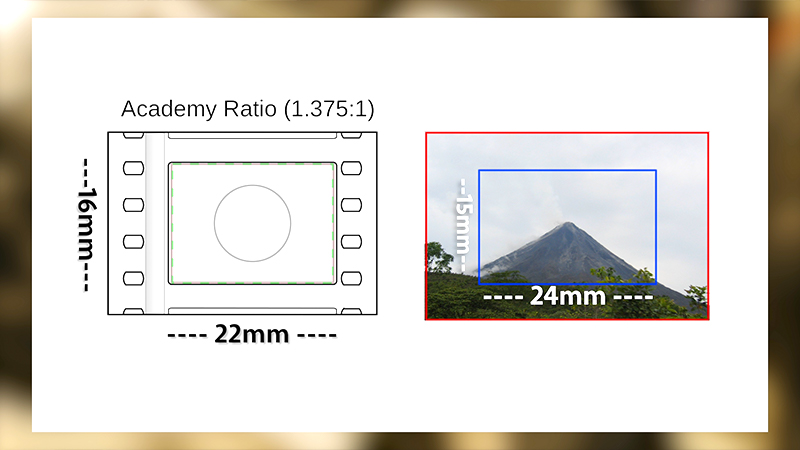 35mm Movie film (4 perf) has roughly the same image area as a digital crop frame sensor.