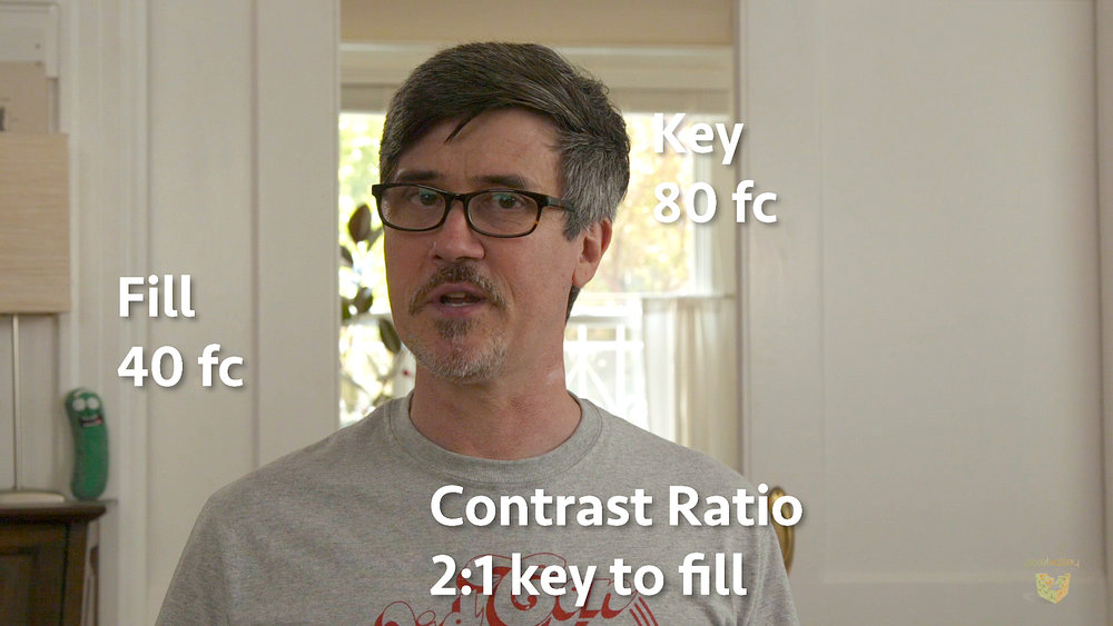 The Contrast Ratio is the difference between the key and fill light levels.