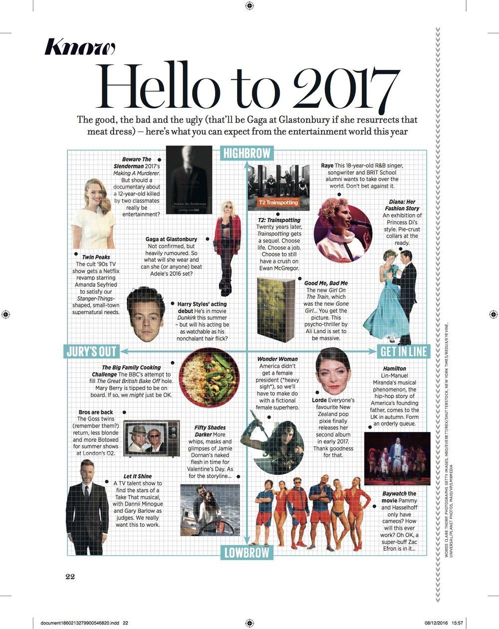 Cosmopolitan 2017 matrix.jpg