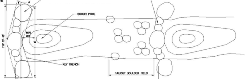 Overhead schematic of a step pool.