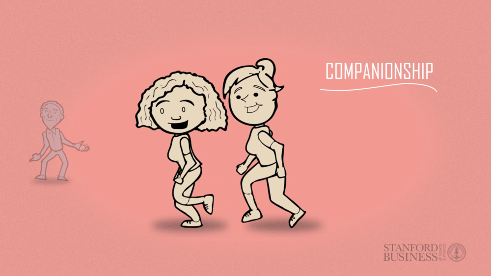 Motion Design and 2D Animation