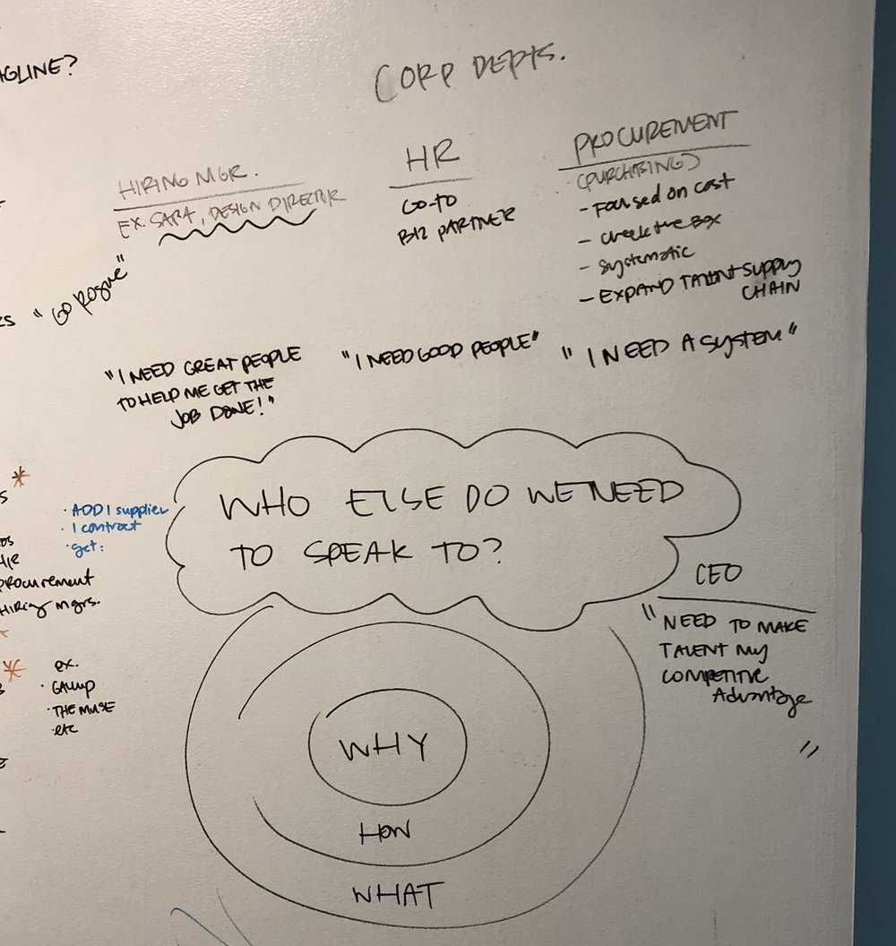 Asking the Why/How/What of Fulcrum's users?