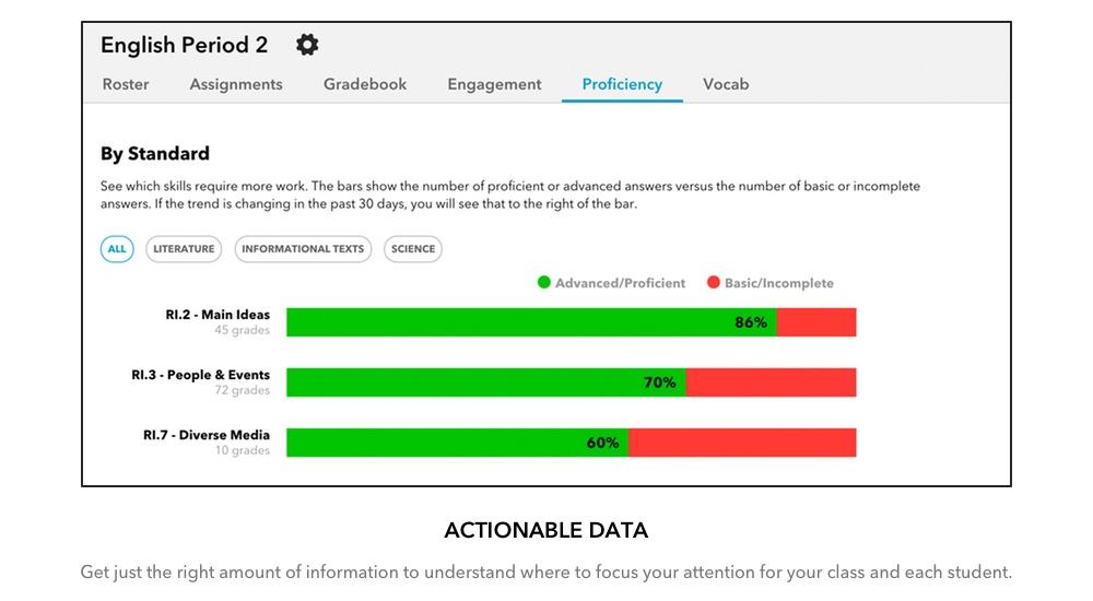 ease of use - data.jpg