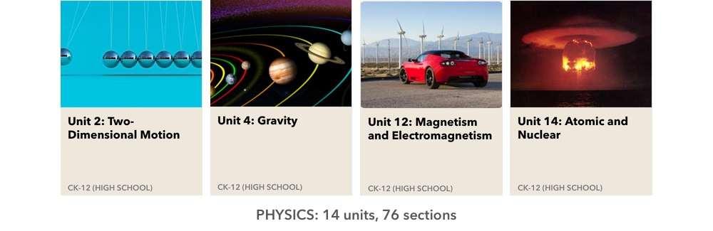 Physics covers.jpg