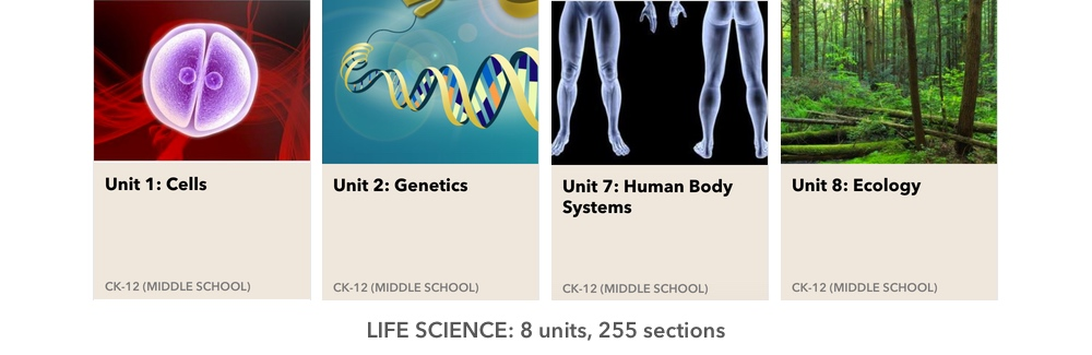 Life Science covers.jpg