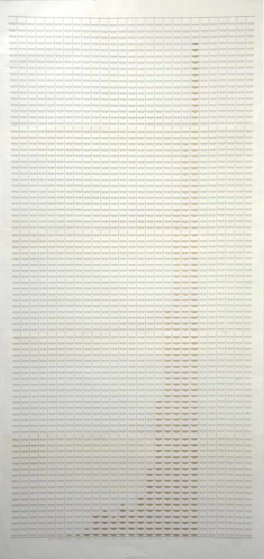 Gold Mountain Prayer (Boston Census)