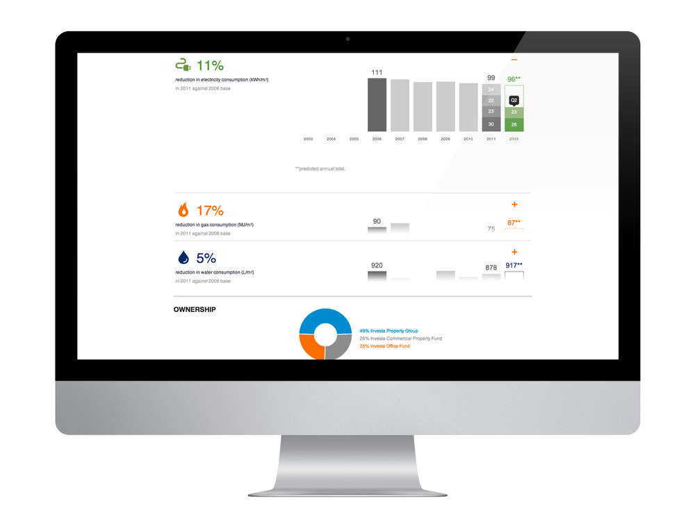 Building Scorecards See more building scorecards from Investa's portfoliolisting.