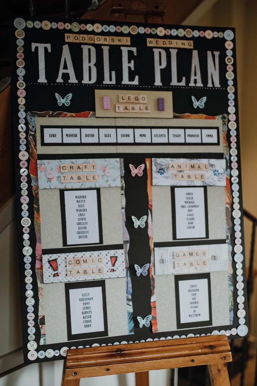 dodmoor table plan