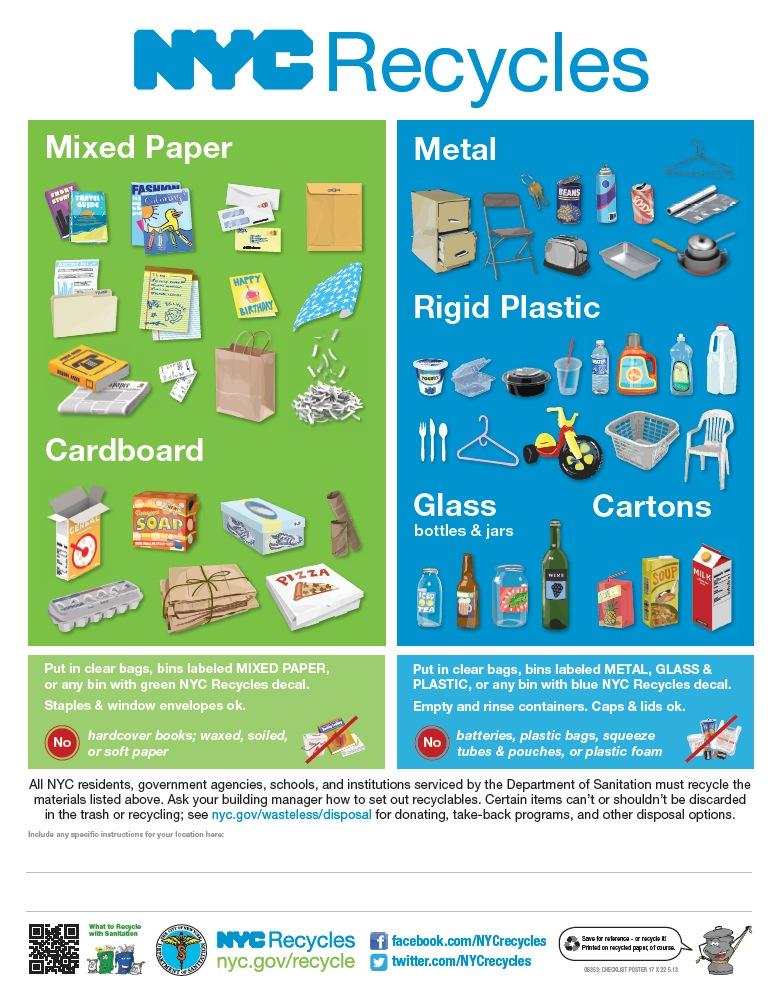 checklist-poster.jpg