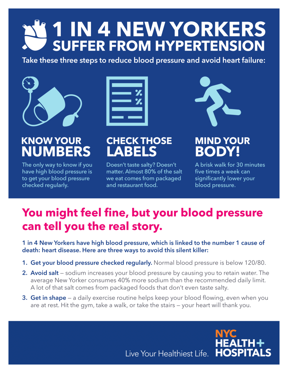 Hypertension_Flyer2-1.png