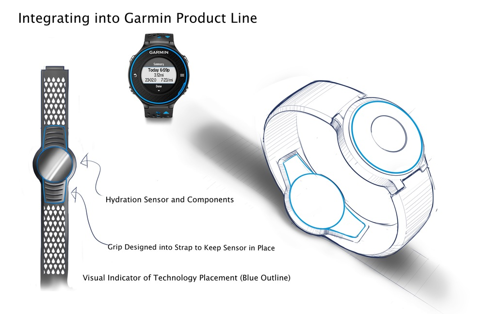 H20_Garmin Integration.jpg