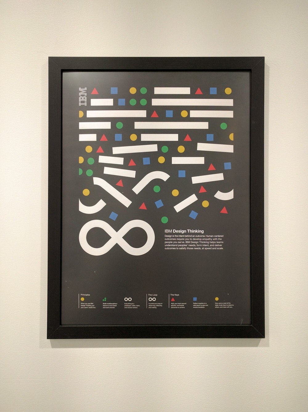 IBM Design poster - Framing & mounting