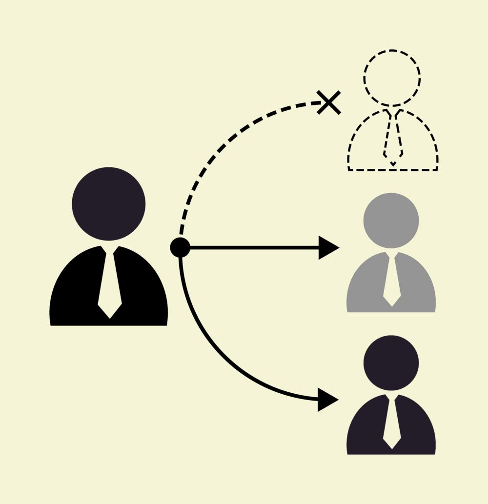 Conflicten tussen de zakenpartners, beëindiging van de vennootschap en vereffening van het vermogen