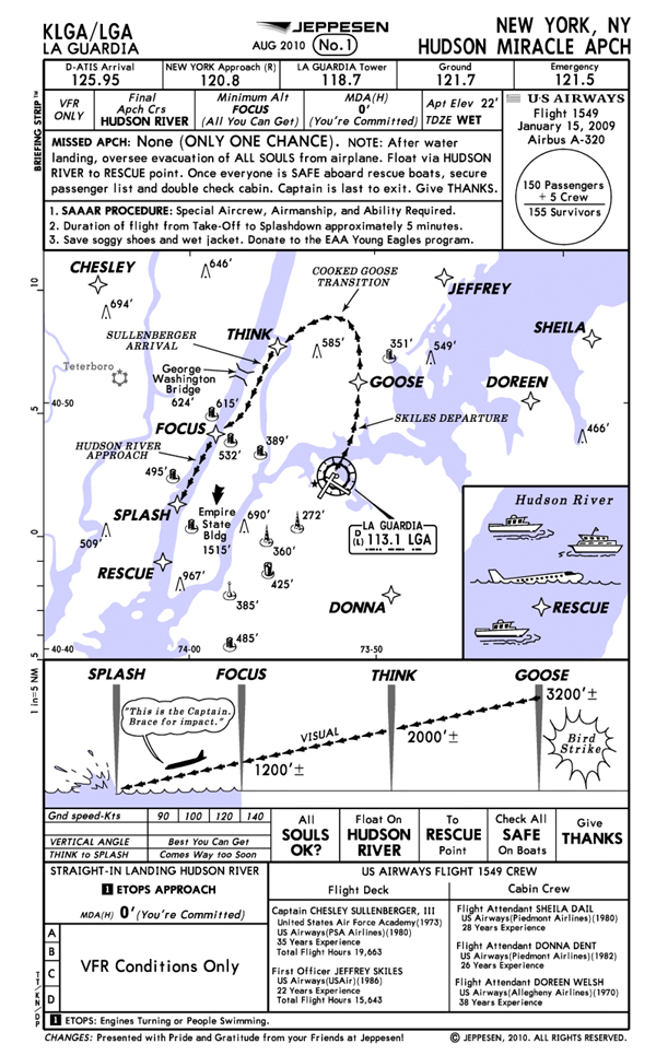 Jeppesen special edition commemorative charts jeppesen