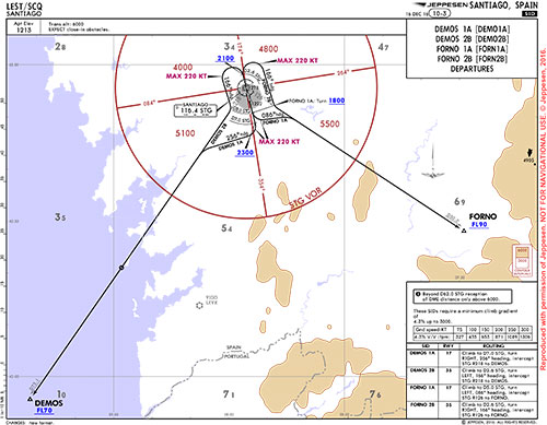 Enhancements Coming Soon To A SidStar Chart Near You  Jeppesen