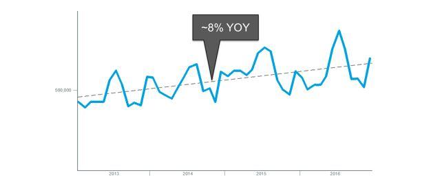 disruptions_yoy_average.JPG