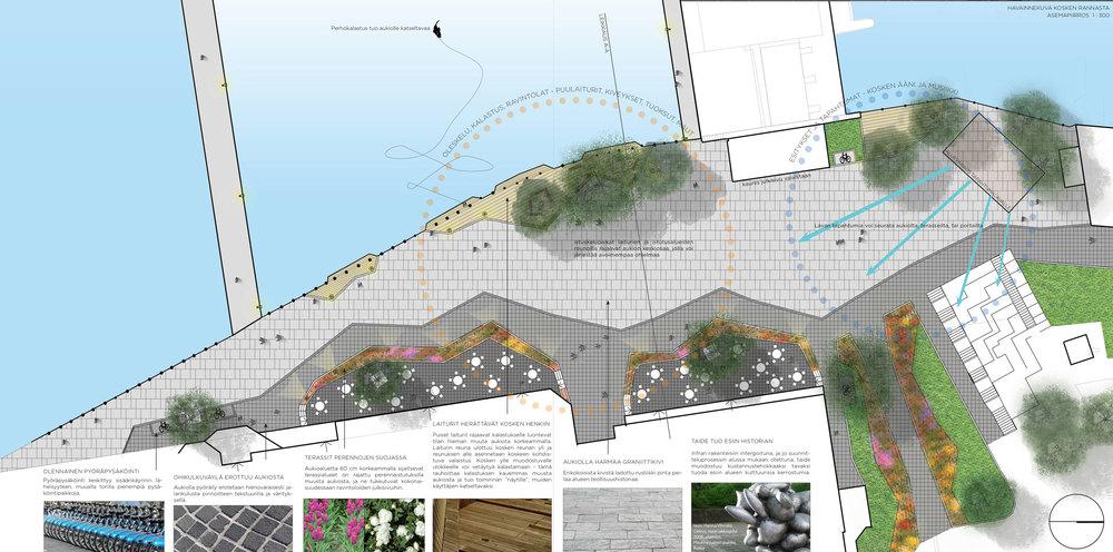 lakefron-plaza-area-plan
