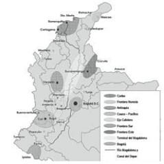 Gráfico 2. Ámbitos logísticos en Colombia. Fuente: ALG (Advanced Logistics Group).