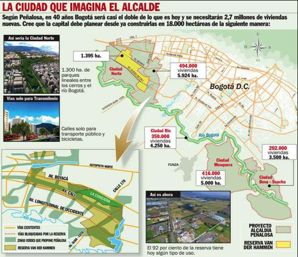 Tomada de http://www.semana.com/nacion/articulo/penalosa-y-sus-planes-para-la-van-der-hammen/463109