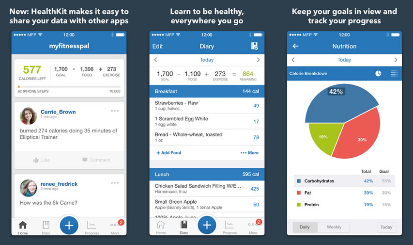 Apps like fitday make calorie tracking far easier to manage.